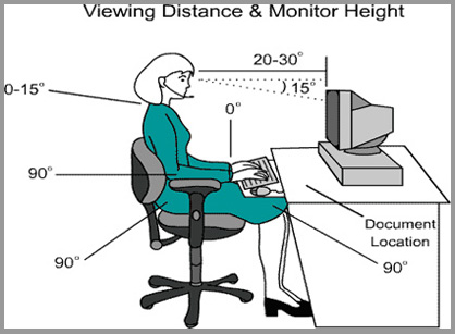 Ergonomic-Solutions-for-Call-Center-Stress1